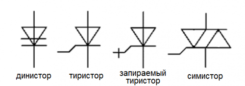 tiristor_ugo (2)